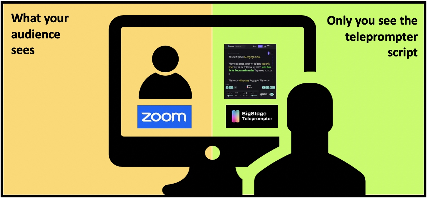 Use a teleprompter with your talking points to sell better on Zoom or WebEx.