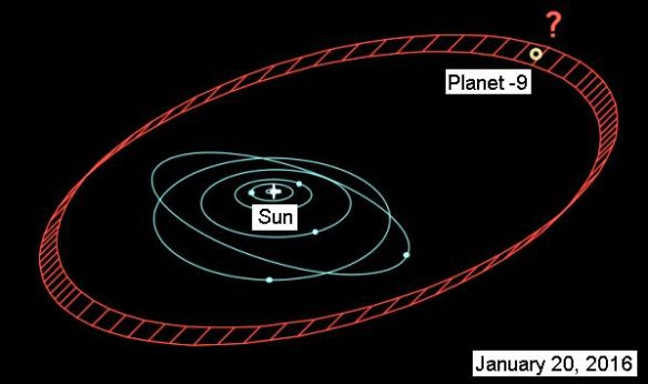 New Planet 9 orbit
