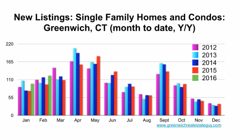 """market analysis of greenwich Greenwich associates has produced research, commissioned by the options industry  """"if an investor is looking for an overall hedge or exposure to market risk,."""