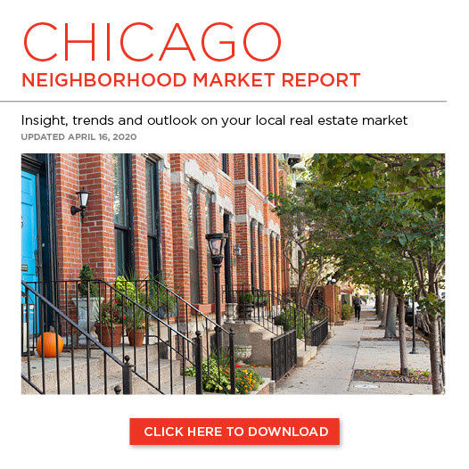 April 2020 - City Market Report Stats City market reports from Infosparks Market report, data, city, March