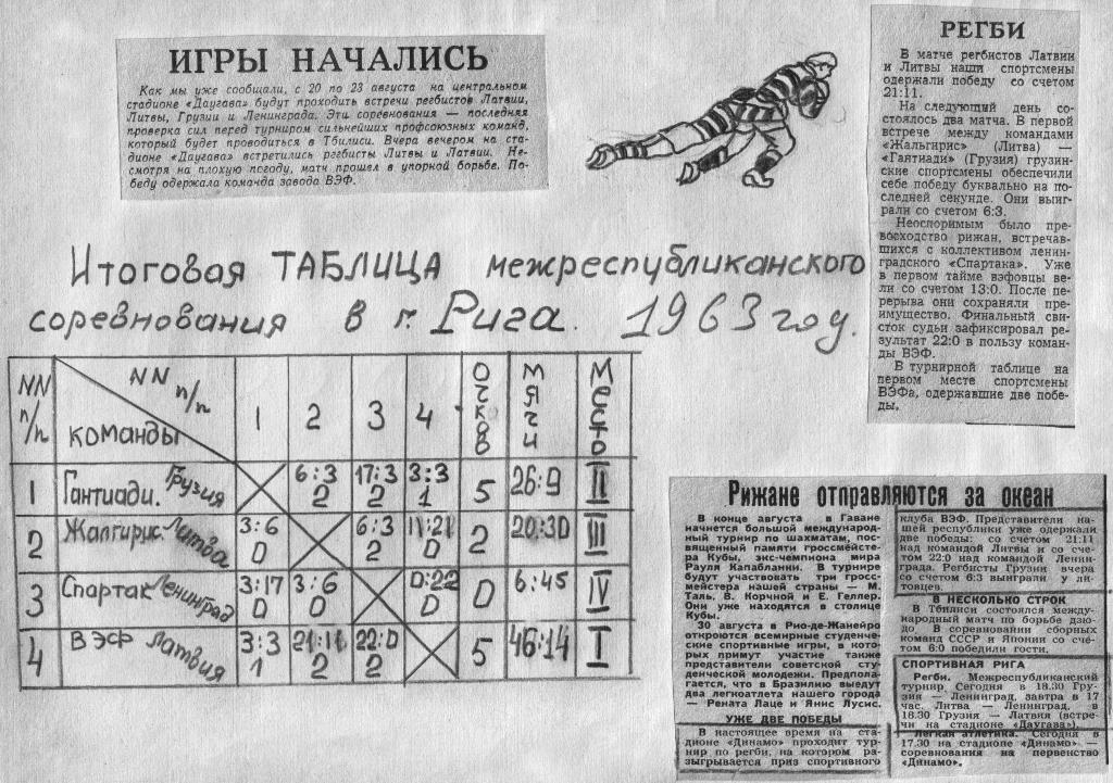 Рига 1963