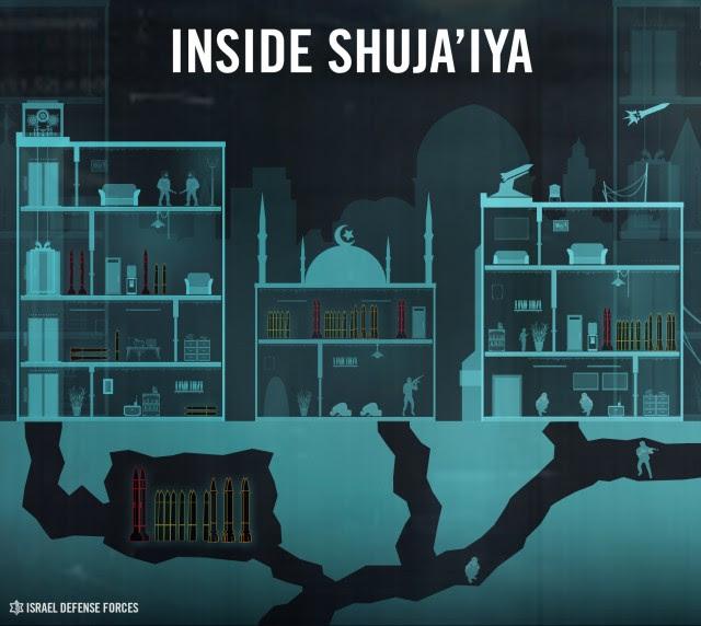 shujaiya-map