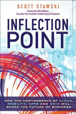 Inflection Point by Scott Stawski