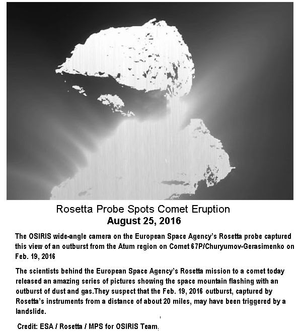 Comet Outbursts -2