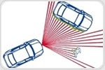 Sensor Technologies for Automotive Systems