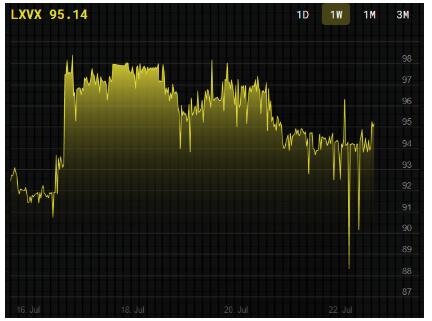 volatilidade implícita