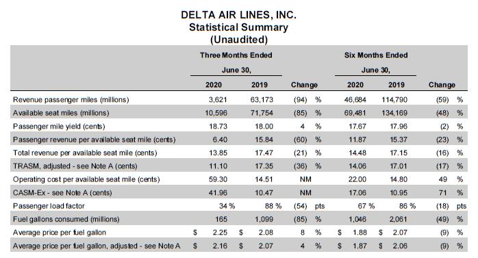 June 2020 Earnings Chart 4