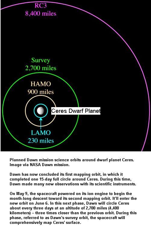 Dawn closer to Ceres