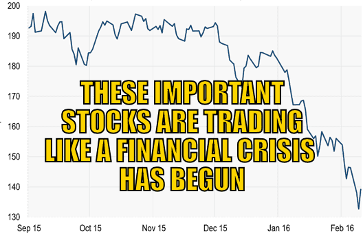 Stocks trading like Financial crisis
