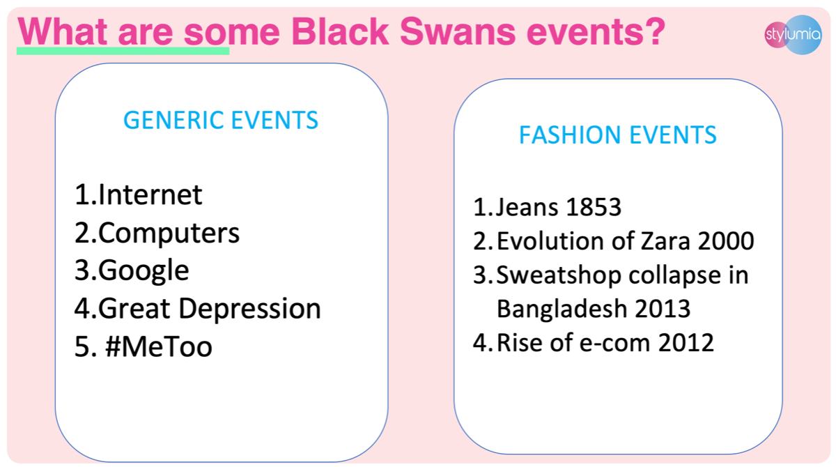 Look for Grey Rhinos & Black Swans: Win Consumers by a Big