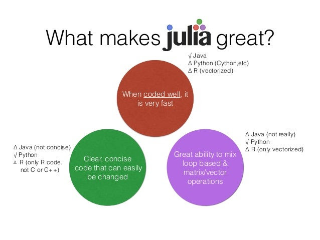 Image result for julia language