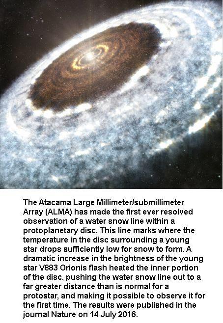 Stellar Outburst -2