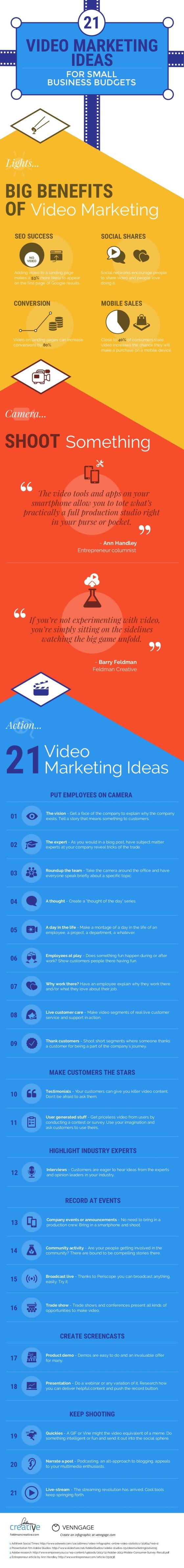 21 ideas para vídeo marketing de bajo presupuesto