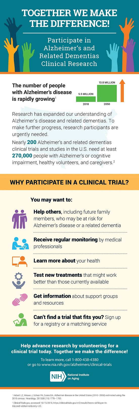 Together we make the difference: participate in alzheimer's and dementias research. Click through for full alt text