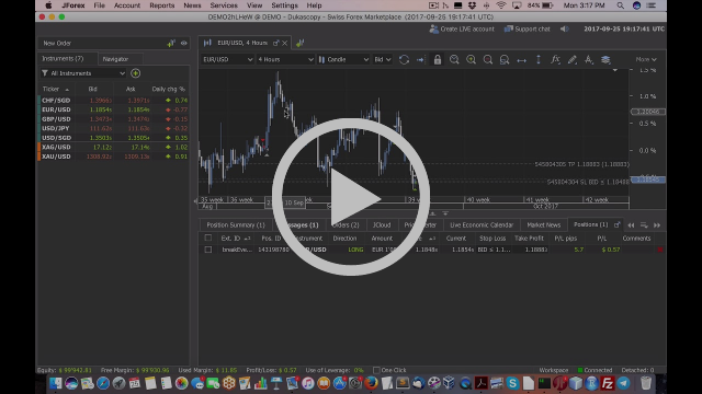 Jforex custom indicators