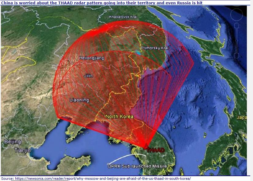 Sistema THAAD de destrucción de misiles