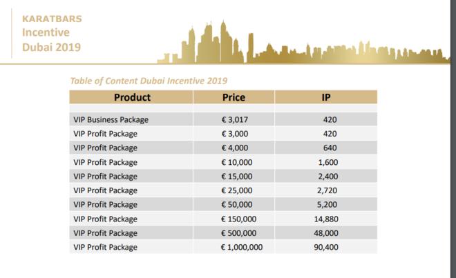 Karatbars Gold Price February 2021