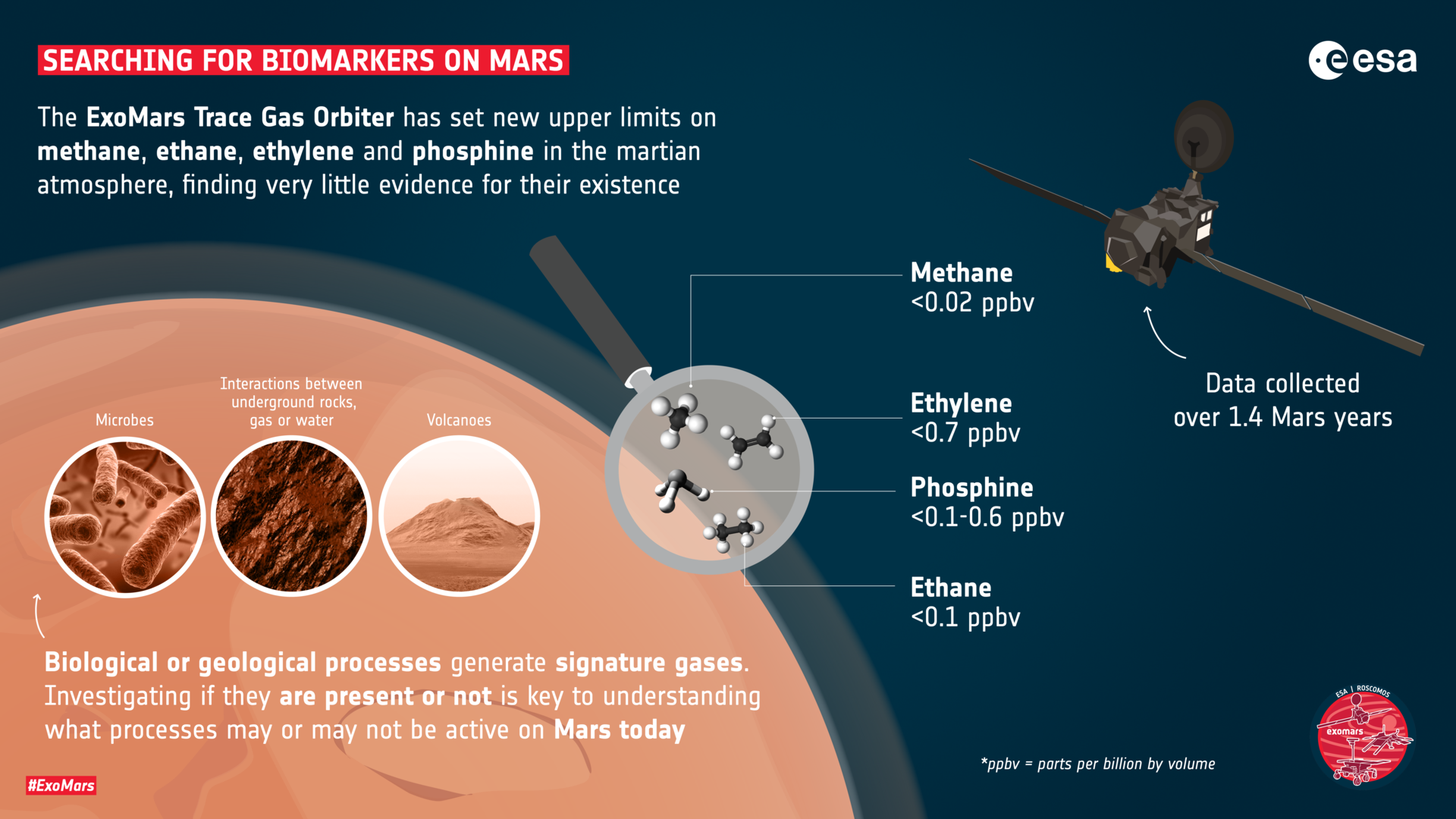 Searching_for_biomarkers_on_Mars_pillars.png